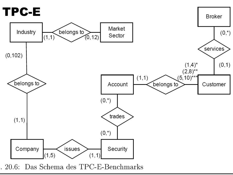 TPC-E