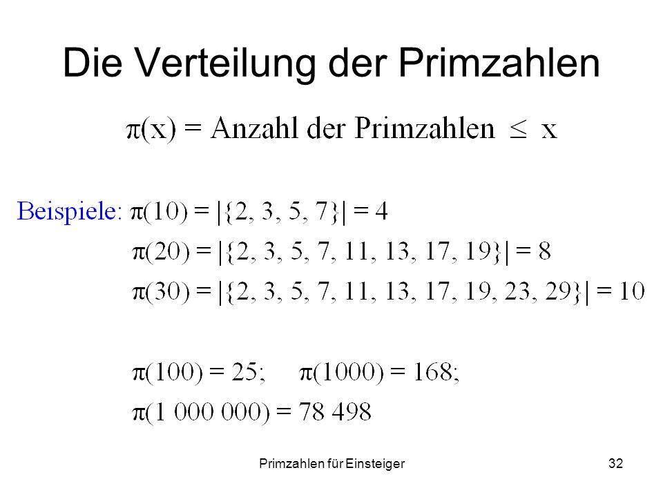 Primzahlen für Einsteiger32 Die Verteilung der Primzahlen