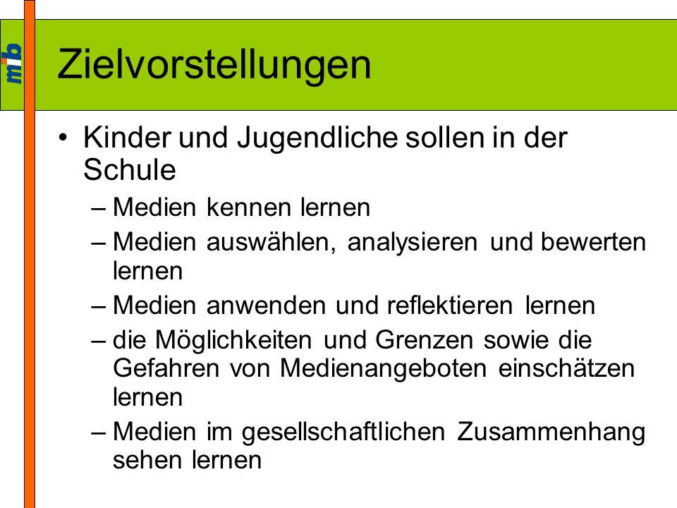 Beratung in Bayern medienpädagogisch- informationstechnische Beratung (MIB)MIB –für verschiedene Schularten (Zuordnung entsprechend) GS/HS:Schulämter FöS/BS:Regierung RS/GY/FOS/BOS:Ministerialbeauftragte