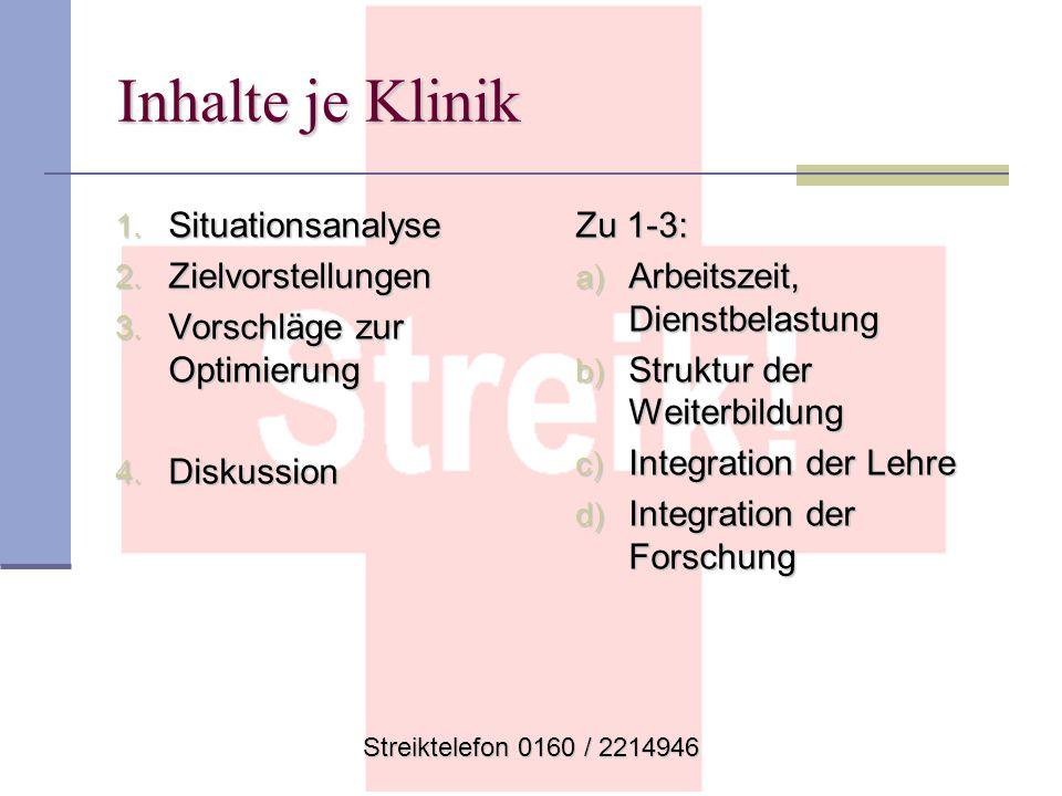 Inhalte je Klinik 1. Situationsanalyse 2. Zielvorstellungen 3. Vorschläge zur Optimierung 4. Diskussion Zu 1-3: a) Arbeitszeit, Dienstbelastung b) Str