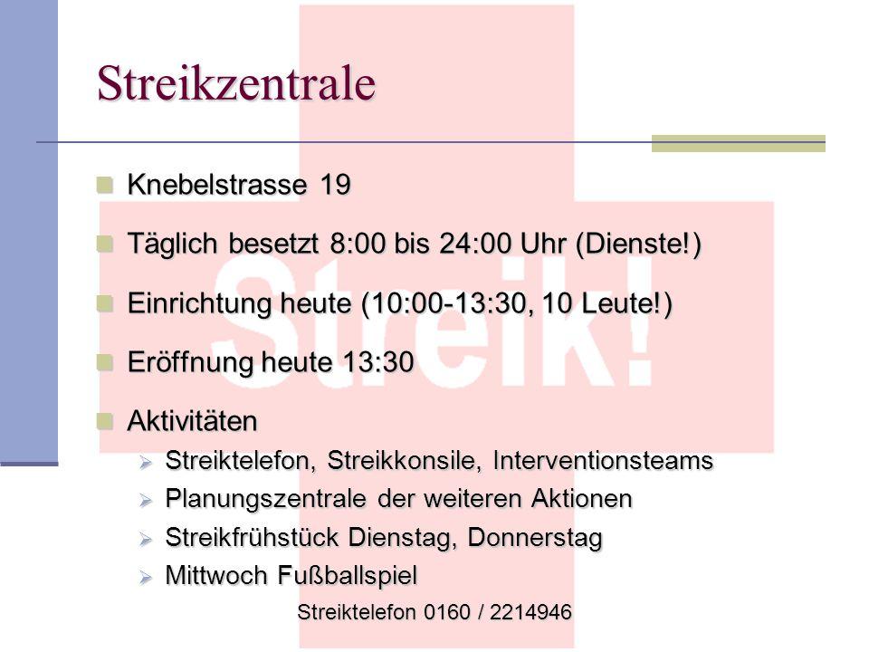 Streiktelefon 0160 / 2214946 Streikzentrale Knebelstrasse 19 Knebelstrasse 19 Täglich besetzt 8:00 bis 24:00 Uhr (Dienste!) Täglich besetzt 8:00 bis 2