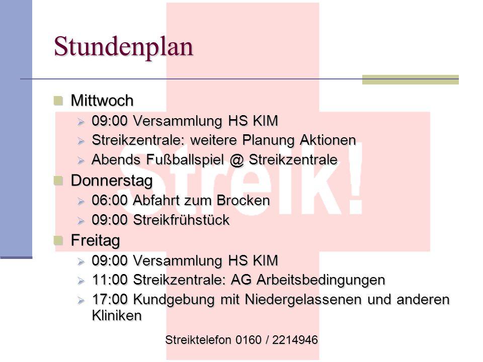 Streiktelefon 0160 / 2214946 Stundenplan Mittwoch Mittwoch 09:00 Versammlung HS KIM 09:00 Versammlung HS KIM Streikzentrale: weitere Planung Aktionen