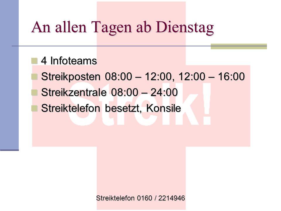 Streiktelefon 0160 / 2214946 An allen Tagen ab Dienstag 4 Infoteams 4 Infoteams Streikposten 08:00 – 12:00, 12:00 – 16:00 Streikposten 08:00 – 12:00,