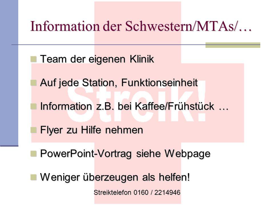 Streiktelefon 0160 / 2214946 Information der Schwestern/MTAs/… Team der eigenen Klinik Team der eigenen Klinik Auf jede Station, Funktionseinheit Auf