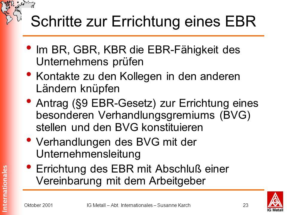Internationales Oktober 2001IG Metall – Abt. Internationales – Susanne Karch23 Schritte zur Errichtung eines EBR Im BR, GBR, KBR die EBR-Fähigkeit des