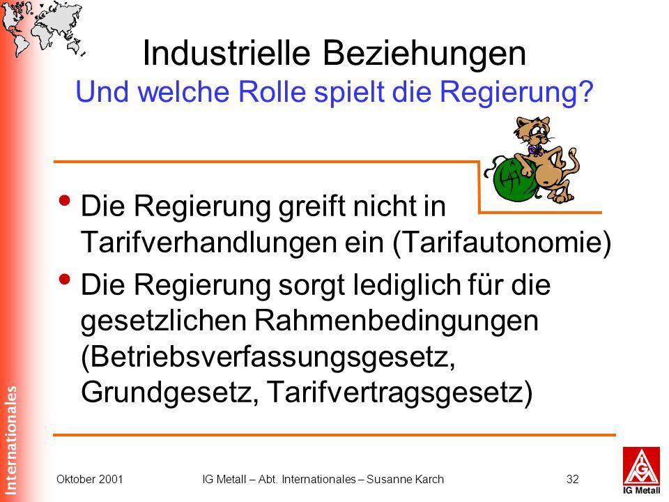 Internationales Oktober 2001IG Metall – Abt. Internationales – Susanne Karch32 Industrielle Beziehungen Und welche Rolle spielt die Regierung? Die Reg
