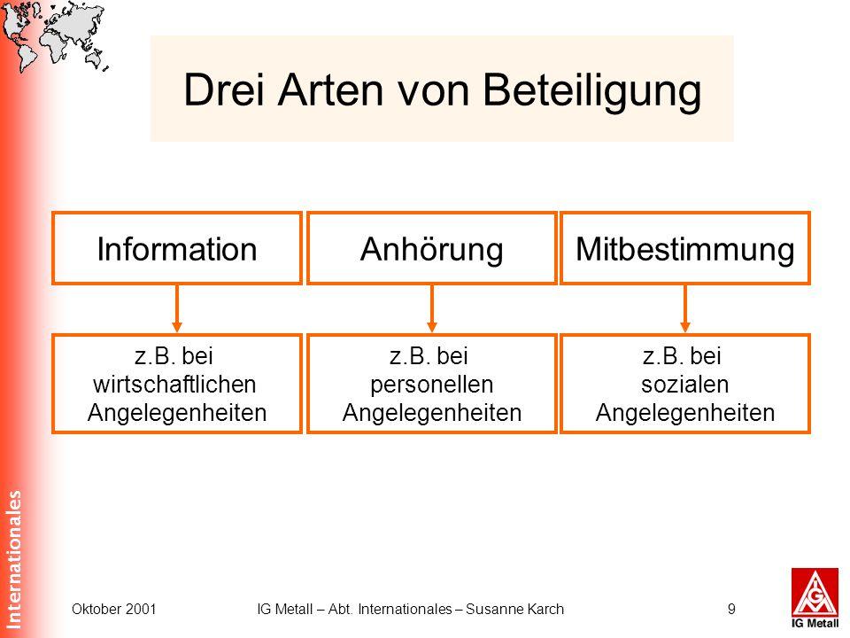 Internationales Oktober 2001IG Metall – Abt. Internationales – Susanne Karch9 Drei Arten von Beteiligung Information z.B. bei wirtschaftlichen Angeleg