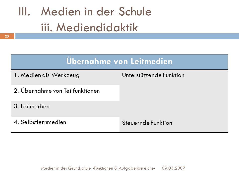 III.Medien in der Schule iii. Mediendidaktik 09.05.2007Medien in der Grundschule -Funktionen & Aufgabenbereiche- Übernahme von Leitmedien 1. Medien al