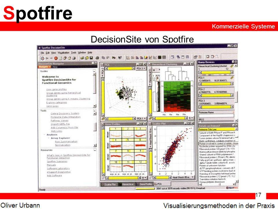 17 Spotfire DecisionSite von Spotfire Kommerzielle Systeme
