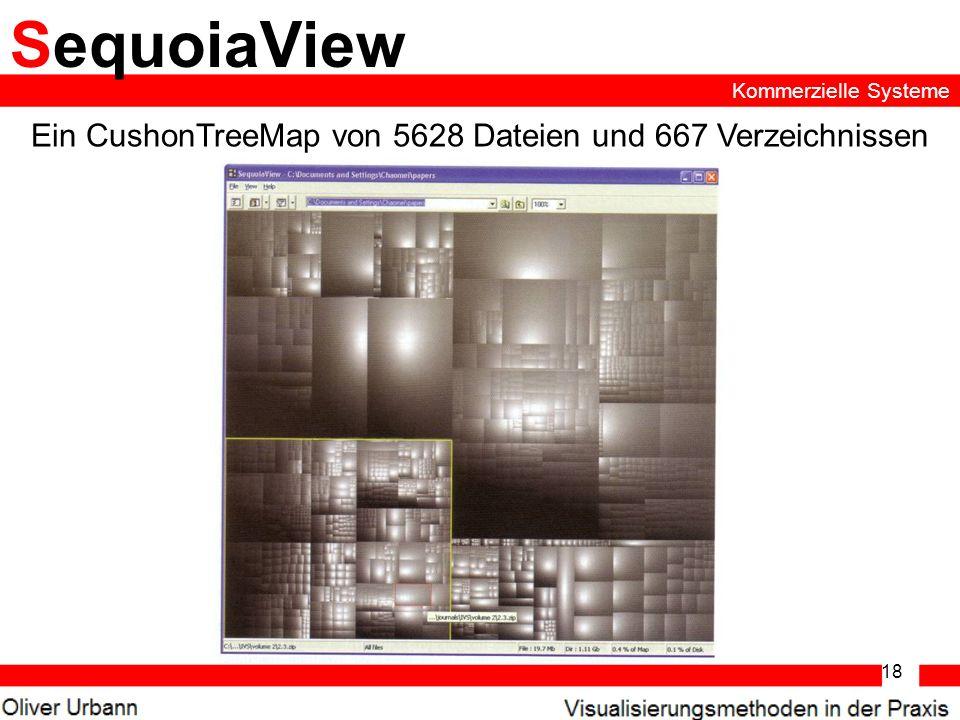 18 SequoiaView Ein CushonTreeMap von 5628 Dateien und 667 Verzeichnissen Kommerzielle Systeme