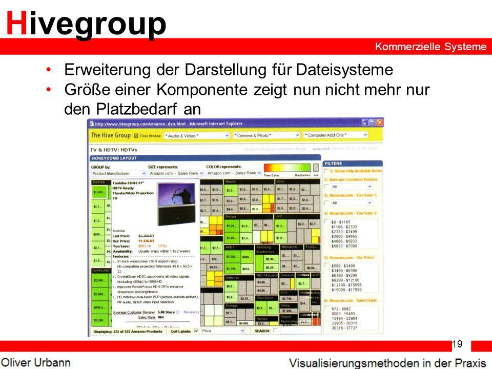 19 Hivegroup Erweiterung der Darstellung für Dateisysteme Größe einer Komponente zeigt nun nicht mehr nur den Platzbedarf an Kommerzielle Systeme