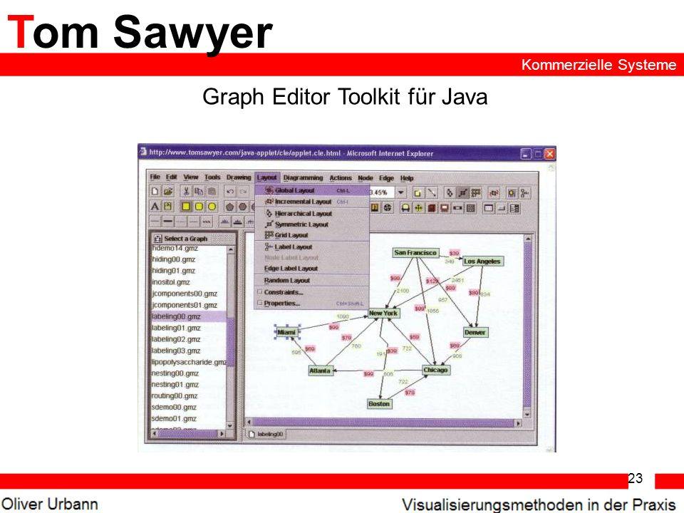 23 Tom Sawyer Graph Editor Toolkit für Java Kommerzielle Systeme