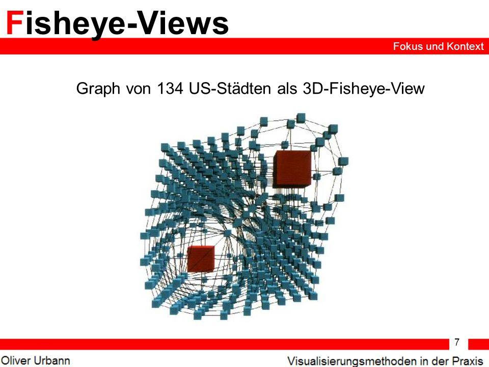 7 Fisheye-Views Graph von 134 US-Städten als 3D-Fisheye-View Fokus und Kontext