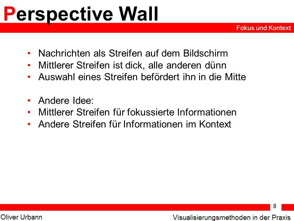 8 Perspective Wall Nachrichten als Streifen auf dem Bildschirm Mittlerer Streifen ist dick, alle anderen dünn Auswahl eines Streifen befördert ihn in