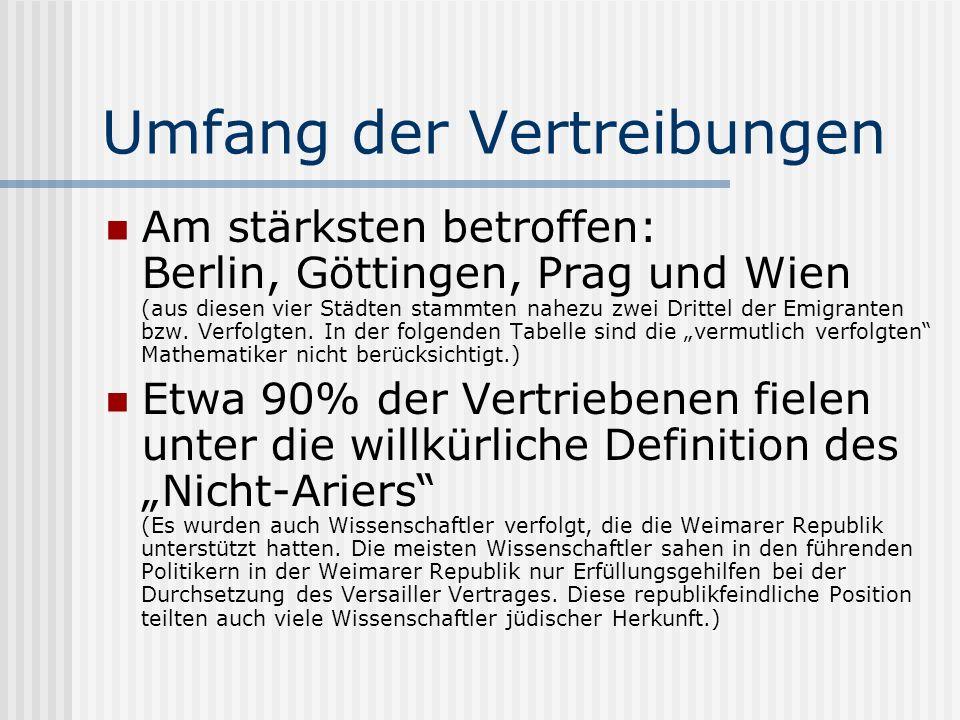 Umfang der Vertreibungen Am stärksten betroffen: Berlin, Göttingen, Prag und Wien (aus diesen vier Städten stammten nahezu zwei Drittel der Emigranten