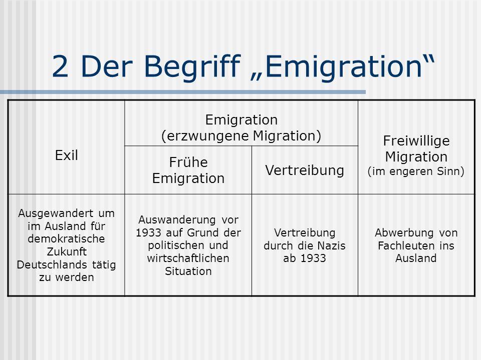 2 Der Begriff Emigration Exil Emigration (erzwungene Migration) Freiwillige Migration (im engeren Sinn) Frühe Emigration Vertreibung Ausgewandert um i