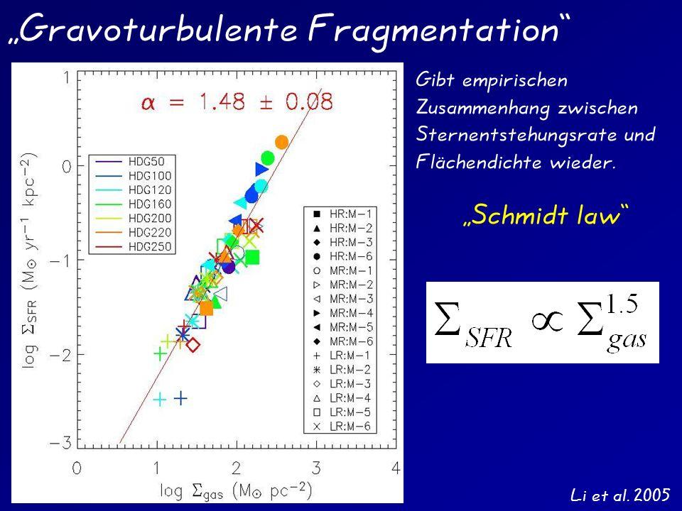 Gravoturbulente Fragmentation Gibt empirischen Zusammenhang zwischen Sternentstehungsrate und Flächendichte wieder. Schmidt law Li et al. 2005