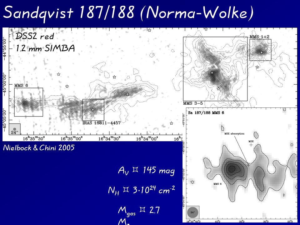 Strukturbildung im ISM dissipieren rasch.Antrieb: galaktische Rotation.