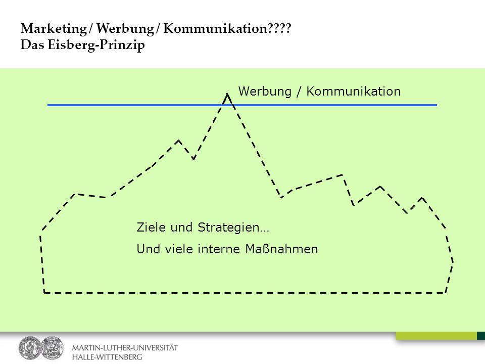 Marketing / Werbung / Kommunikation???? Das Eisberg-Prinzip Ziele und Strategien… Und viele interne Maßnahmen Werbung / Kommunikation