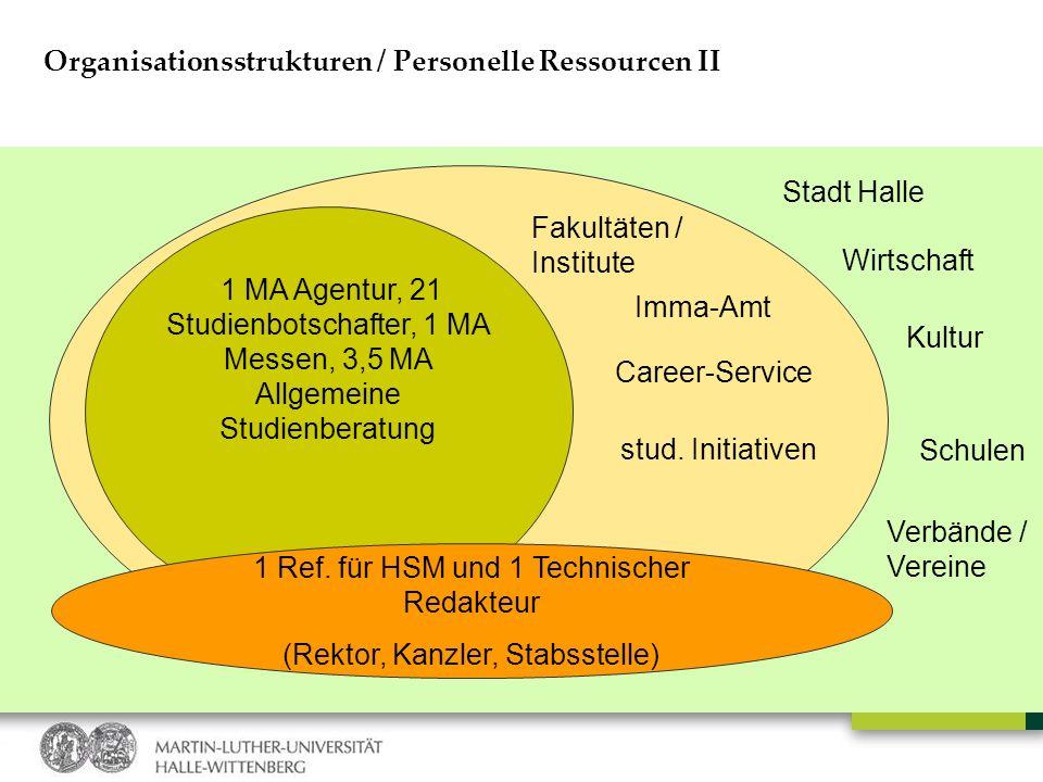 1 MA Agentur, 21 Studienbotschafter, 1 MA Messen, 3,5 MA Allgemeine Studienberatung Organisationsstrukturen / Personelle Ressourcen II 1 Ref. für HSM