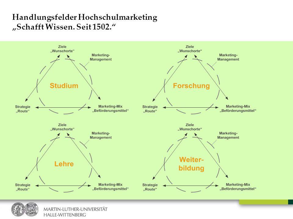 Handlungsfelder Hochschulmarketing Schafft Wissen. Seit 1502.