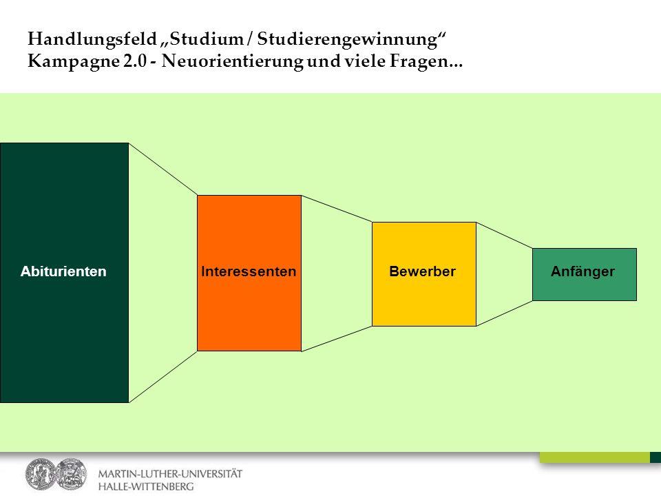 Abiturienten Anfänger Bewerber Interessenten Handlungsfeld Studium / Studierengewinnung Kampagne 2.0 - Neuorientierung und viele Fragen...