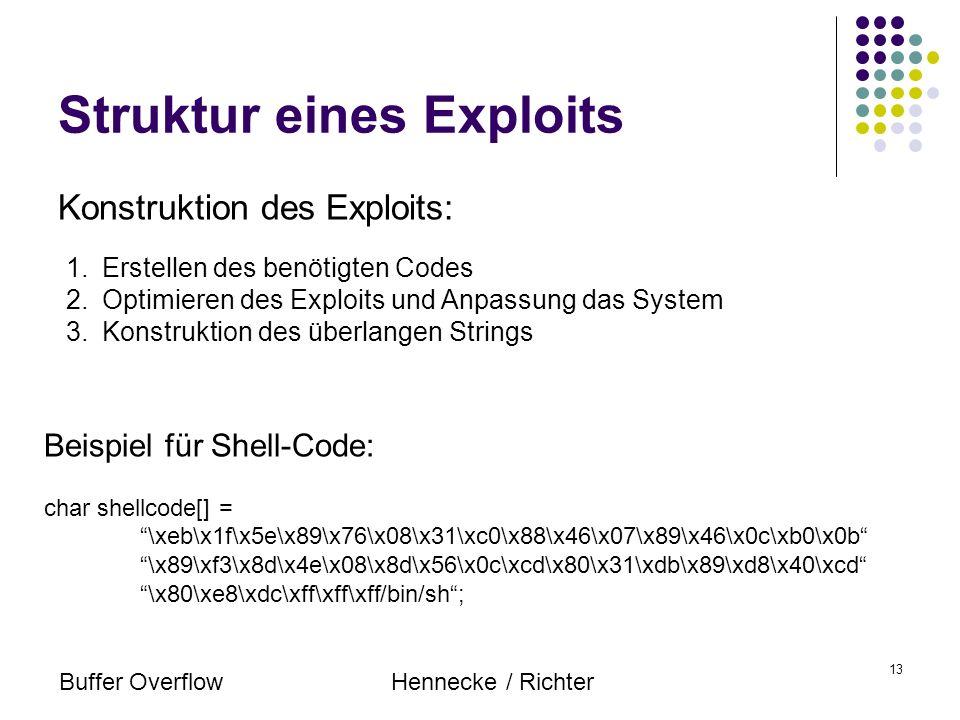 Buffer OverflowHennecke / Richter 13 Struktur eines Exploits Konstruktion des Exploits: 1.Erstellen des benötigten Codes 2.Optimieren des Exploits und