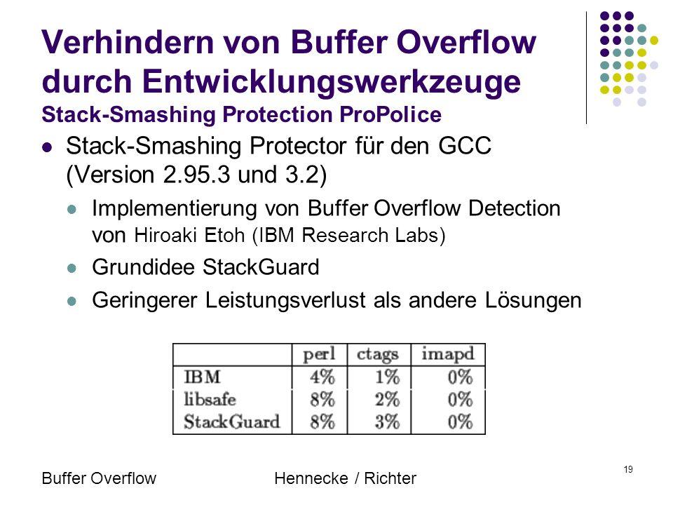 Buffer OverflowHennecke / Richter 19 Verhindern von Buffer Overflow durch Entwicklungswerkzeuge Stack-Smashing Protection ProPolice Stack-Smashing Pro