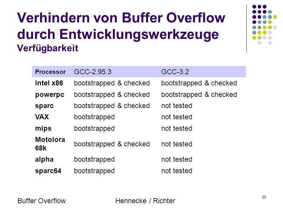 Buffer OverflowHennecke / Richter 20 Verhindern von Buffer Overflow durch Entwicklungswerkzeuge Verfügbarkeit Processor GCC-2.95.3GCC-3.2 Intel x86boo