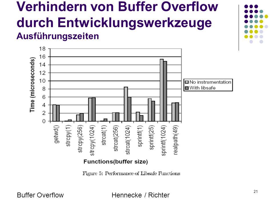 Buffer OverflowHennecke / Richter 21 Verhindern von Buffer Overflow durch Entwicklungswerkzeuge Ausführungszeiten