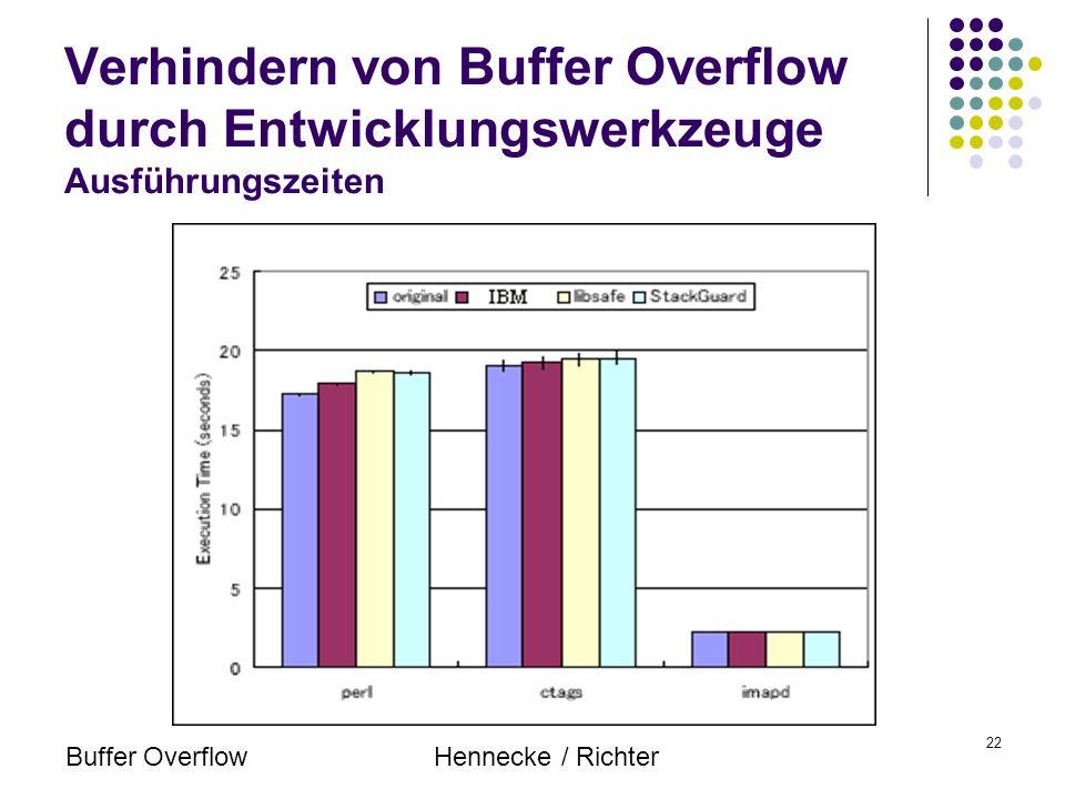 Buffer OverflowHennecke / Richter 22 Verhindern von Buffer Overflow durch Entwicklungswerkzeuge Ausführungszeiten