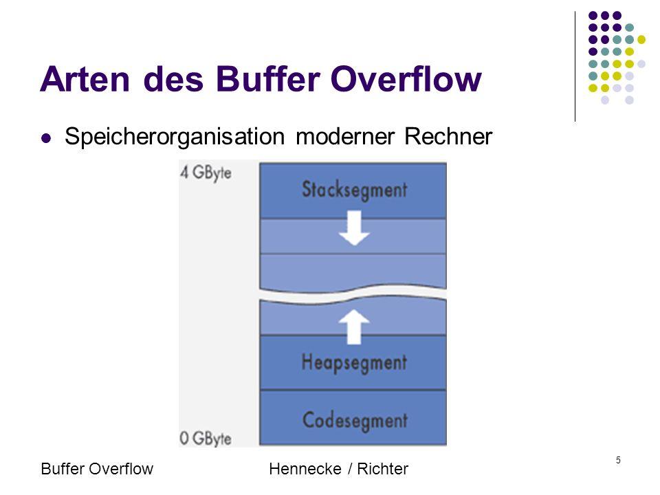 Buffer OverflowHennecke / Richter 6 Arten des Buffer Overflow Stack Overflow Stack Overflow Typischer Unterprogrammaufruf in C: pushl $3 pushl $2 pushl $1 call function 1.Argumente in umgekehrter Reihenfolge auf den Stack legen 2.IP auf Stack legen und an Adresse von function springen