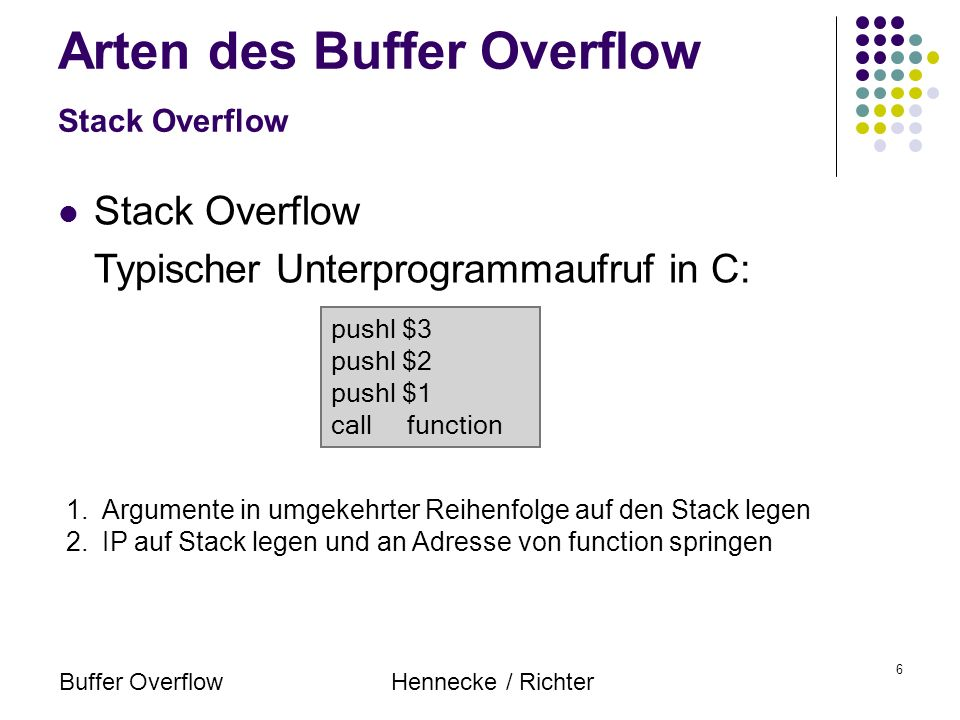 Buffer OverflowHennecke / Richter 6 Arten des Buffer Overflow Stack Overflow Stack Overflow Typischer Unterprogrammaufruf in C: pushl $3 pushl $2 push