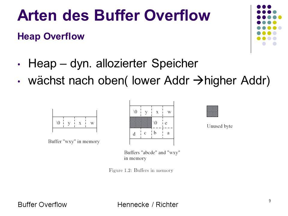 Buffer OverflowHennecke / Richter 10 Überschreiben der Speichergrenze Lösung: Einfügen von canary-values (Stackguard) Überschreiben von Function Pointern Einfügen eigenen Shellcodes Adresse einer bestimmten Funktion nutzen Nutzung der PLT (Procedur Linking Table) Arten des Buffer Overflow Heap Overflow