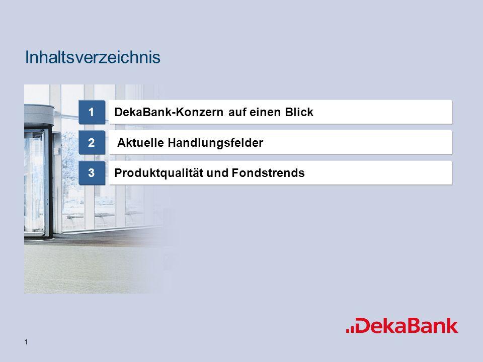 1 DekaBank-Konzern auf einen Blick1 2 Aktuelle Handlungsfelder 3Produktqualität und Fondstrends Inhaltsverzeichnis