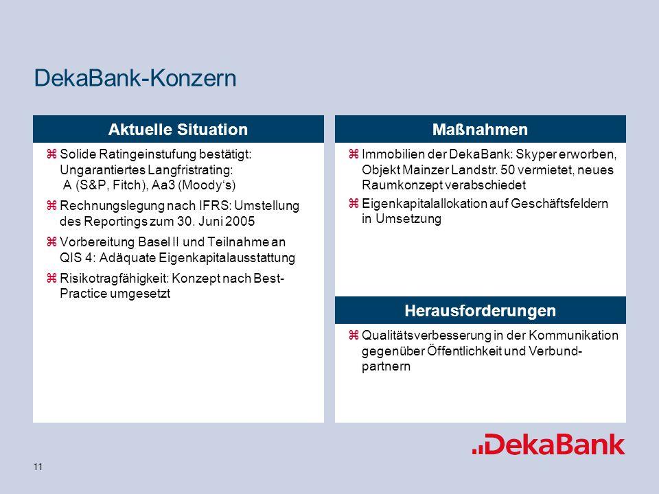 10 Unsere Ziele für 2005 bestimmen unseren Weg Performance WP-Fonds verbessern Deka-ImmobilienFonds stärken Kommunikation/Image Unterstützung durch Ri