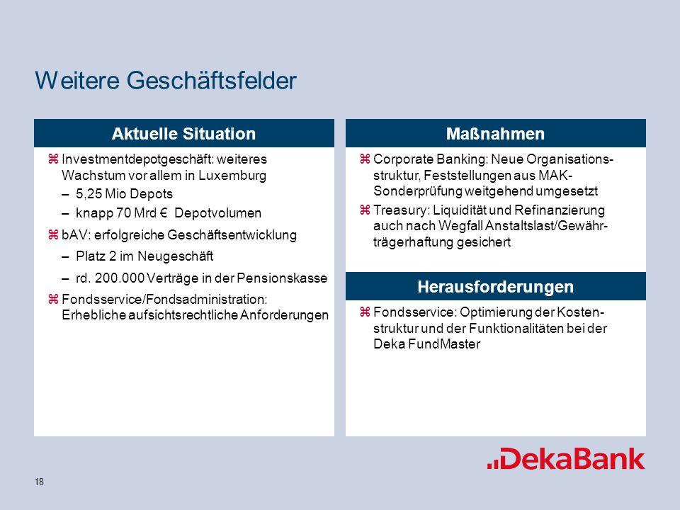 18 zInvestmentdepotgeschäft: weiteres Wachstum vor allem in Luxemburg –5,25 Mio Depots –knapp 70 Mrd Depotvolumen zbAV: erfolgreiche Geschäftsentwicklung –Platz 2 im Neugeschäft –rd.