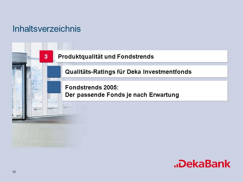 19 Inhaltsverzeichnis 3Produktqualität und Fondstrends Qualitäts-Ratings für Deka Investmentfonds Fondstrends 2005: Der passende Fonds je nach Erwartung