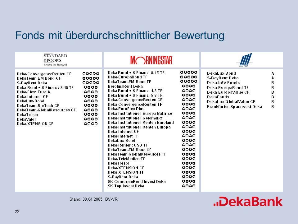 22 Stand: 30.04.2005 BV-VR Fonds mit überdurchschnittlicher Bewertung E001510: 10.11.2013 Text zu klein für Beamer.