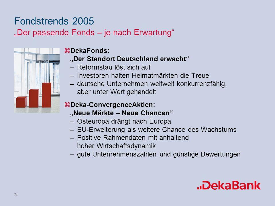 23 Quelle: Standard & Poors, Reuters/Lipper, eigene Berechnungen Produktauszeichnungen in 2005 zAward für Deka-EuropaBond TF durch S&P –auf 1-Jahressi