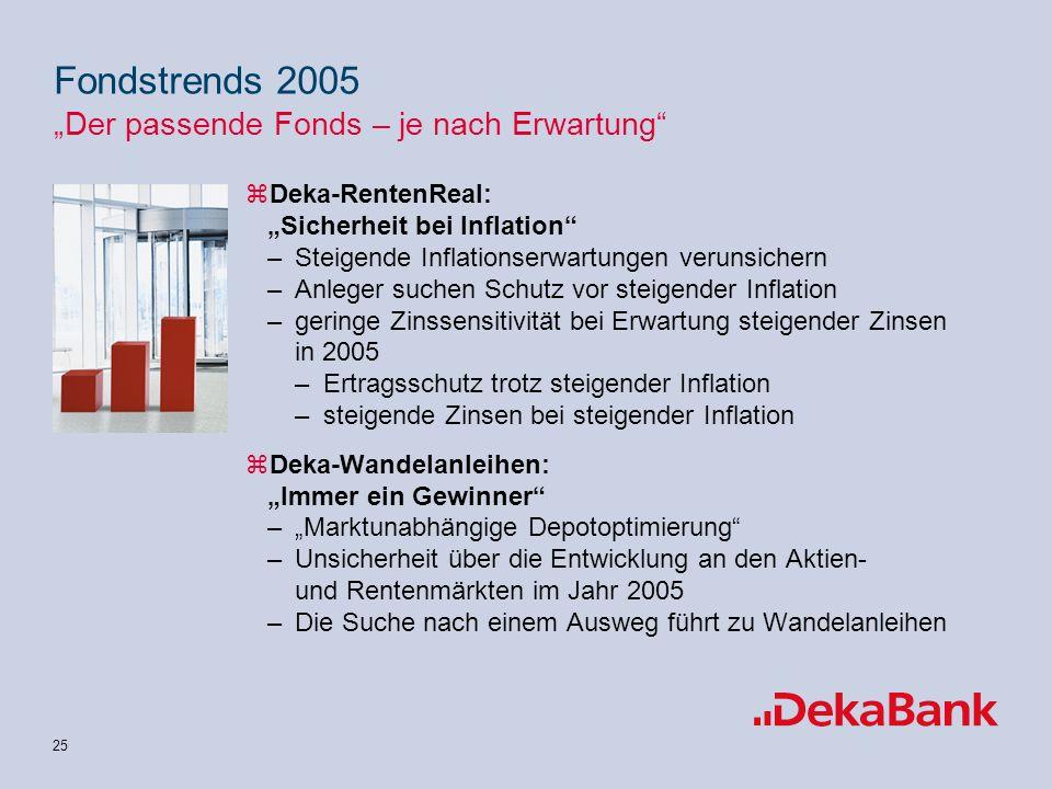24 Fondstrends 2005 Der passende Fonds – je nach Erwartung zDekaFonds: Der Standort Deutschland erwacht –Reformstau löst sich auf –Investoren halten H
