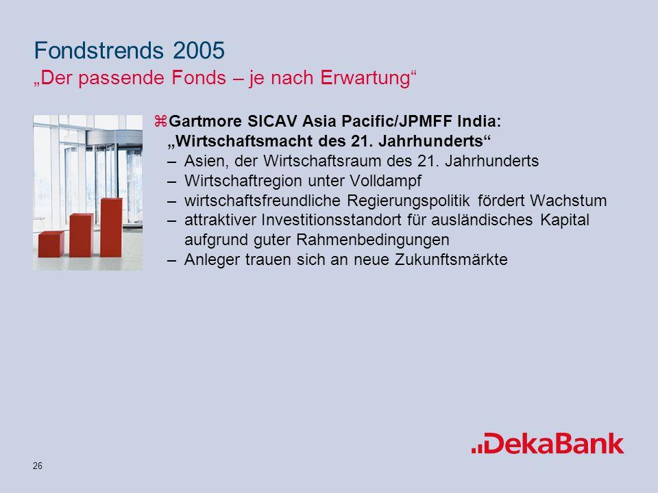 26 Fondstrends 2005 Der passende Fonds – je nach Erwartung zGartmore SICAV Asia Pacific/JPMFF India: Wirtschaftsmacht des 21.
