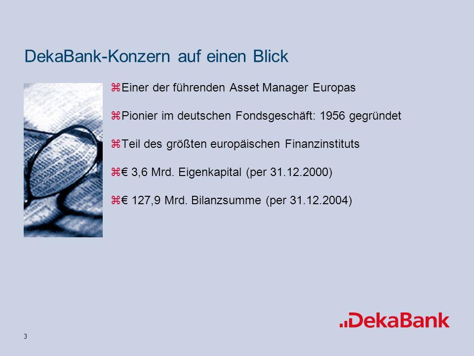 3 zEiner der führenden Asset Manager Europas zPionier im deutschen Fondsgeschäft: 1956 gegründet zTeil des größten europäischen Finanzinstituts z 3,6 Mrd.