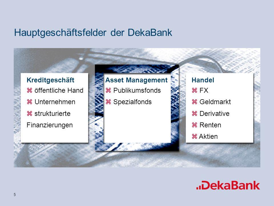 5 Hauptgeschäftsfelder der DekaBank Asset Management z Publikumsfonds z Spezialfonds Handel z FX z Geldmarkt z Derivative z Renten z Aktien Kreditgeschäft z öffentliche Hand z Unternehmen z strukturierte Finanzierungen