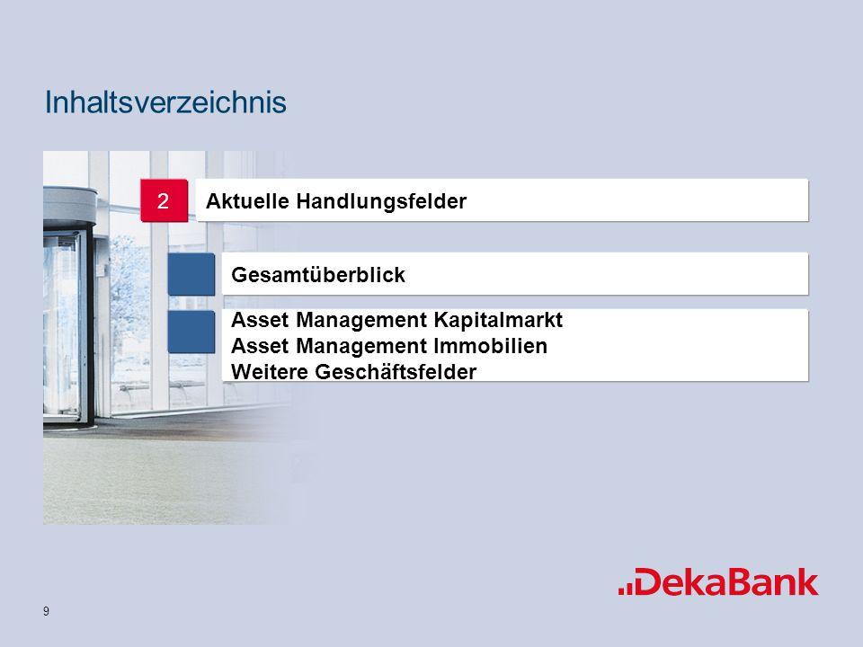 9 Inhaltsverzeichnis 2Aktuelle Handlungsfelder Gesamtüberblick Asset Management Kapitalmarkt Asset Management Immobilien Weitere Geschäftsfelder