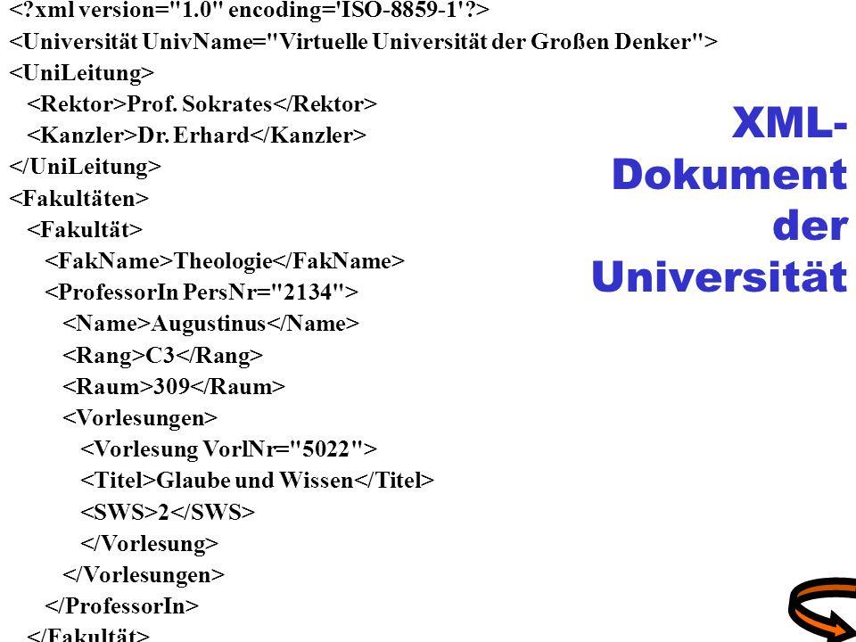 XML- Dokument der Universität Prof. Sokrates Dr. Erhard Theologie Augustinus C3 309 Glaube und Wissen 2