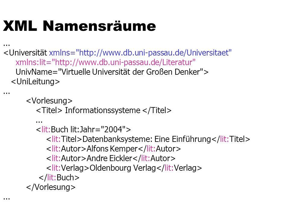 XML Namensräume... <Universität xmlns=