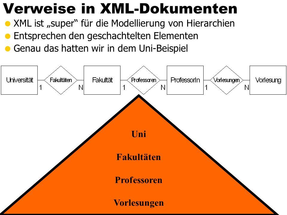 Verweise in XML-Dokumenten XML ist super für die Modellierung von Hierarchien Entsprechen den geschachtelten Elementen Genau das hatten wir in dem Uni