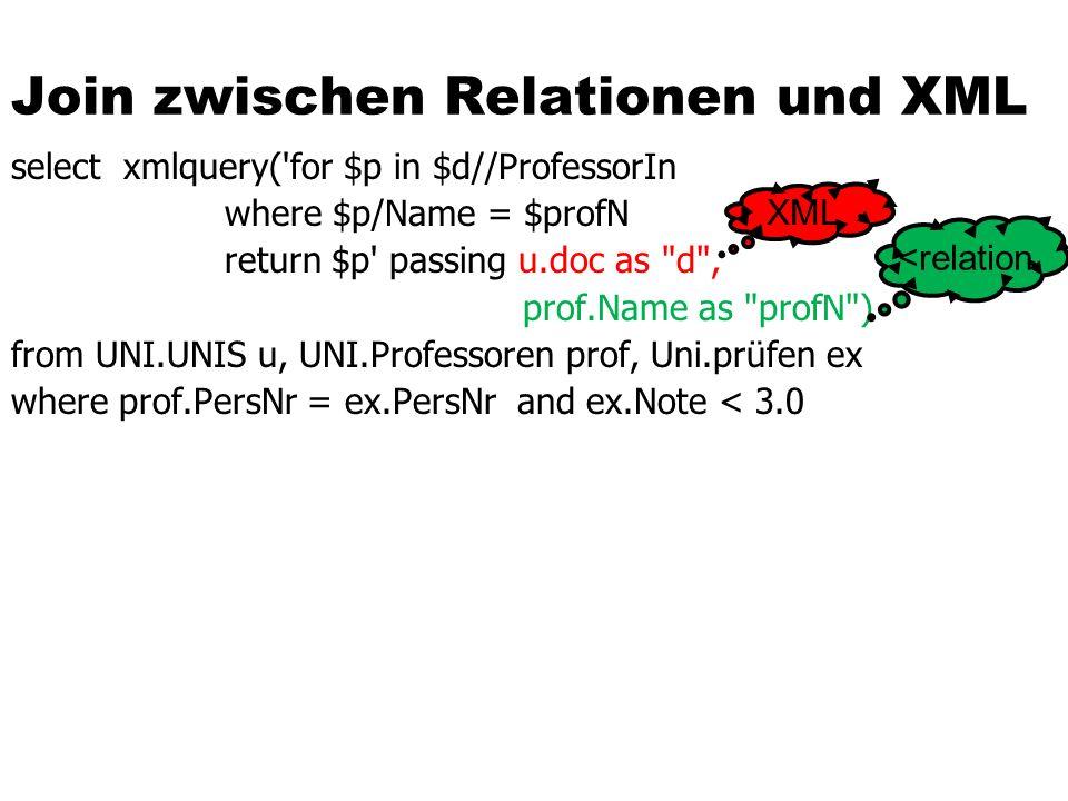 Join zwischen Relationen und XML select xmlquery('for $p in $d//ProfessorIn where $p/Name = $profN return $p' passing u.doc as