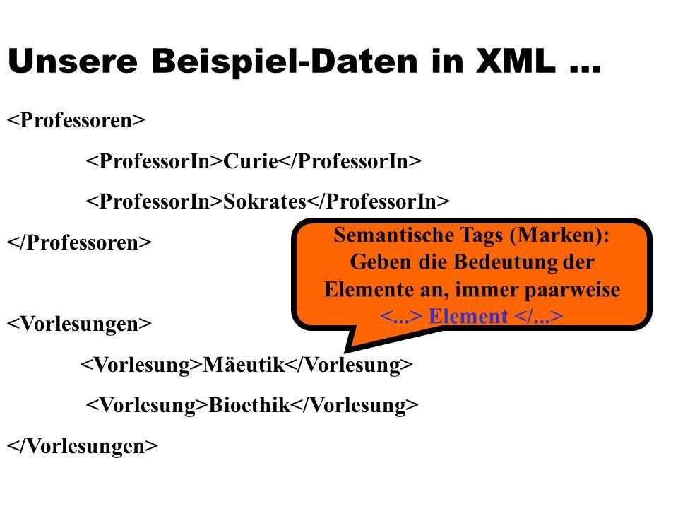 Unsere Beispiel-Daten in XML... Curie Sokrates Mäeutik Bioethik Semantische Tags (Marken): Geben die Bedeutung der Elemente an, immer paarweise Elemen